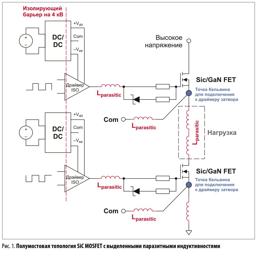 Полумостовая топология SiC MOSFET с выделенными паразитными индуктивностями